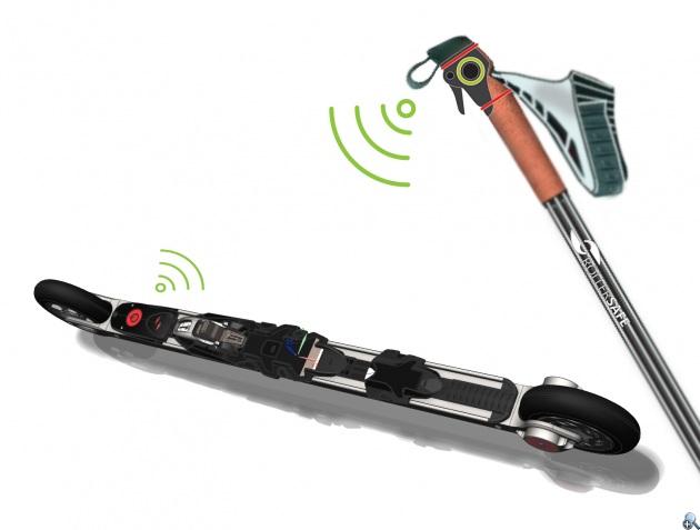 RollerSafe Concept