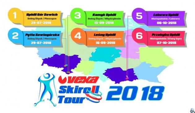 Mapa cyklu Vexa Skiroll Tour 2018