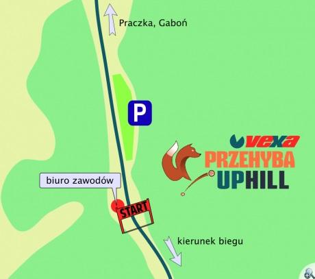 Mapa sytuacyjna: biuro zawodów, start, parking